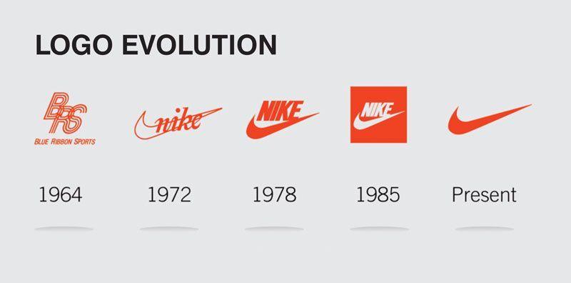 35 Dolar'lık Nike Swoosh'un Hikayesi
